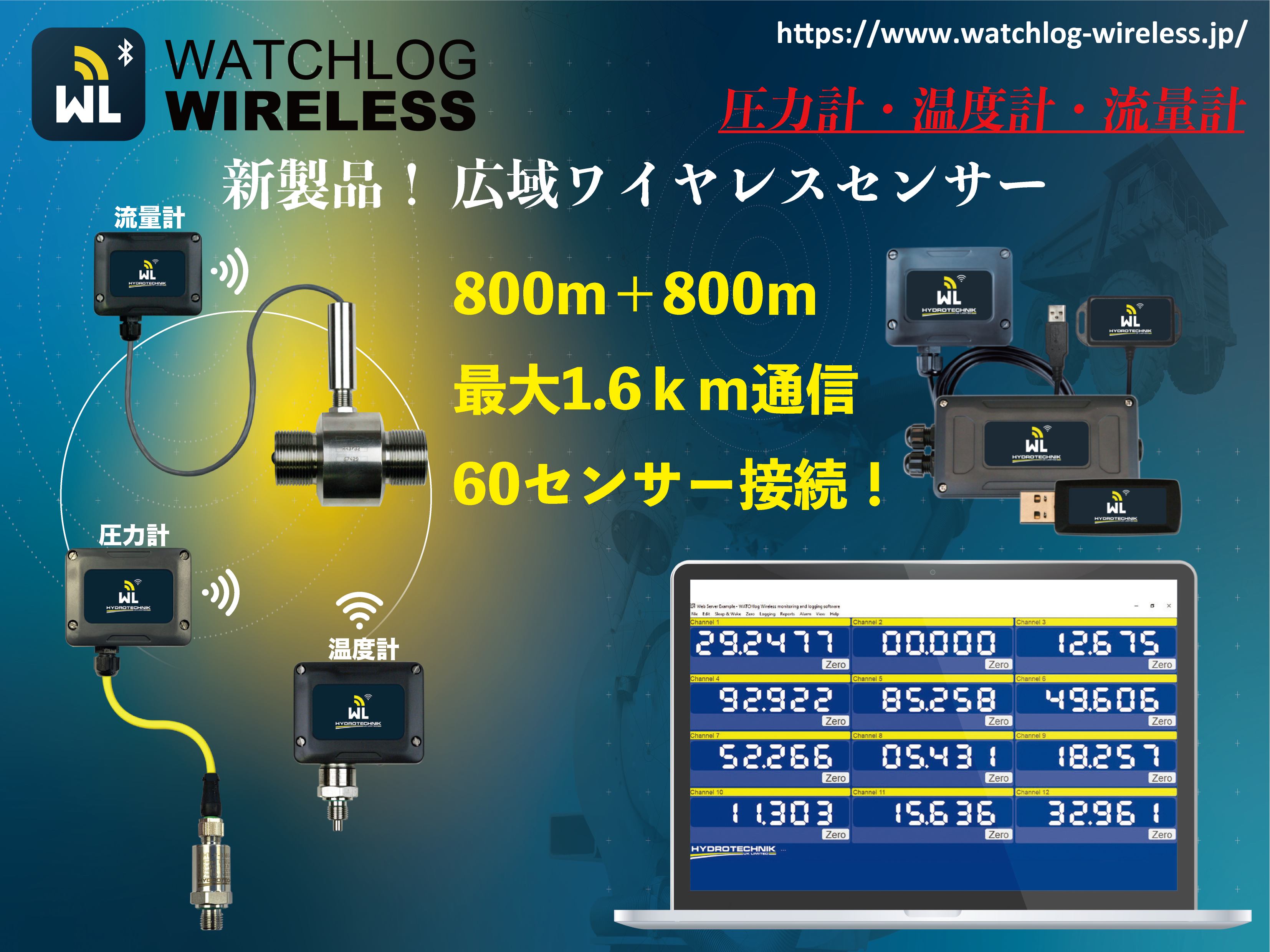 WATCHLOG WIRELESS